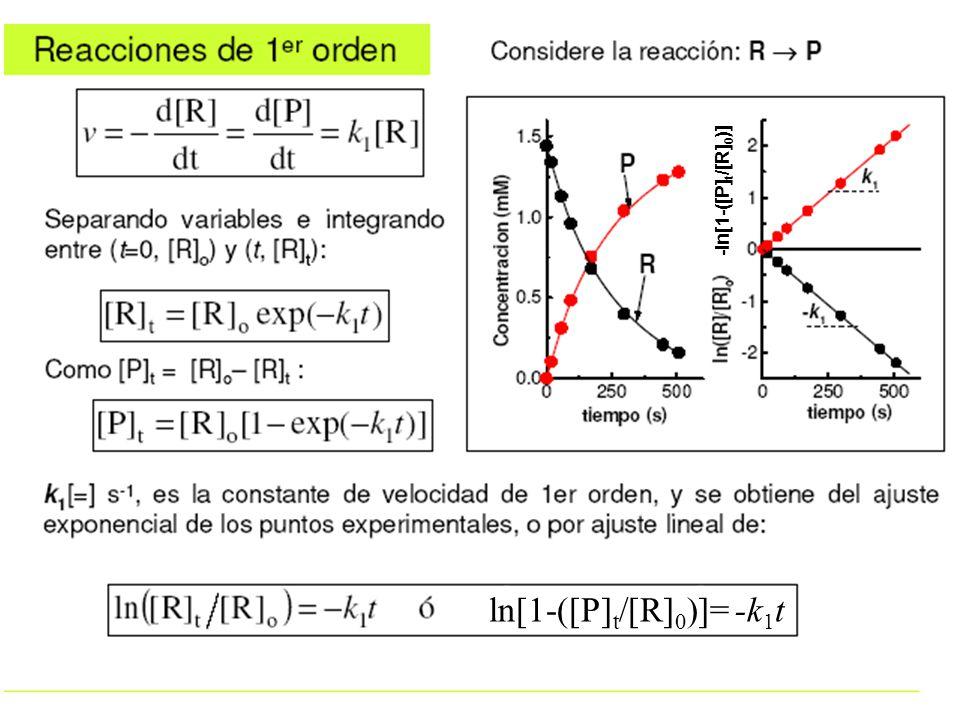 ln[1-([P]t/[R]0)]= -k1t -ln[1-([P]t/[R]0)]